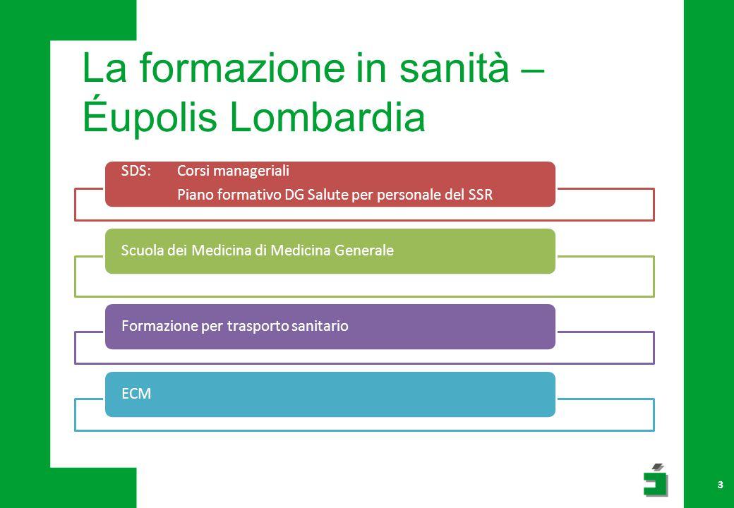 La formazione in sanità – Éupolis Lombardia SDS: Corsi manageriali Piano formativo DG Salute per personale del SSR Scuola dei Medicina di Medicina GeneraleFormazione per trasporto sanitarioECM 3