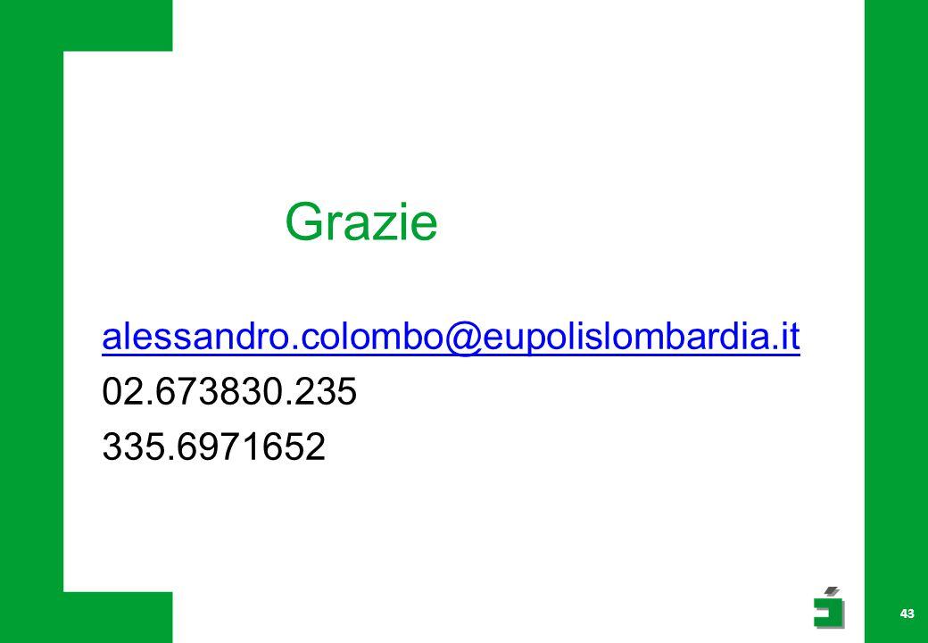 Grazie alessandro.colombo@eupolislombardia.it 02.673830.235 335.6971652 43