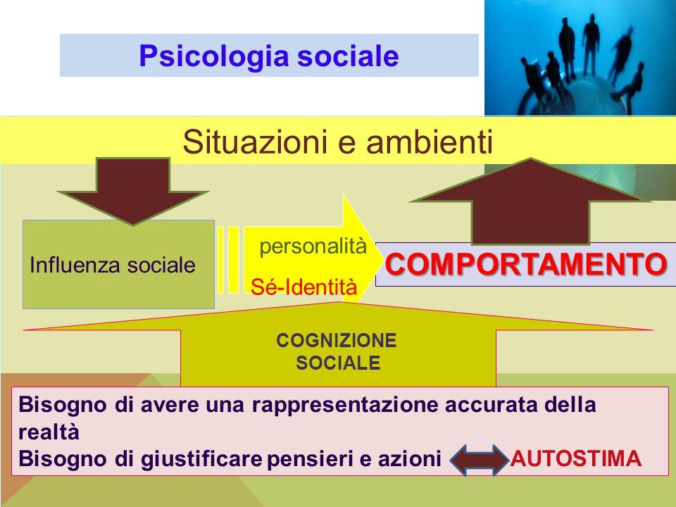 Personalità COMPORTAMENTO Influenza sociale Sé-Identità Situazioni e ambienti Bisogno di avere una rappresentazione accurata della realtà Bisogno di g