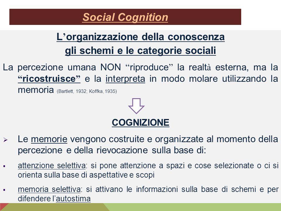 """L ' organizzazione della conoscenza gli schemi e le categorie sociali La percezione umana NON """" riproduce """" la realt à esterna, ma la """" ricostruisce """""""