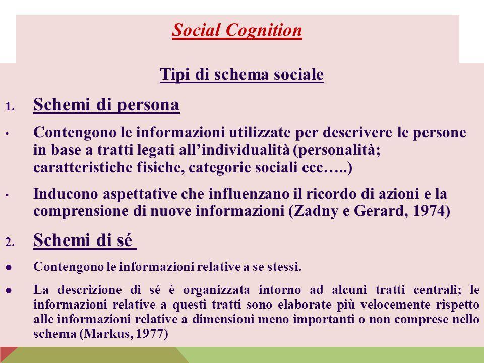 Tipi di schema sociale 1. Schemi di persona Contengono le informazioni utilizzate per descrivere le persone in base a tratti legati all'individualità