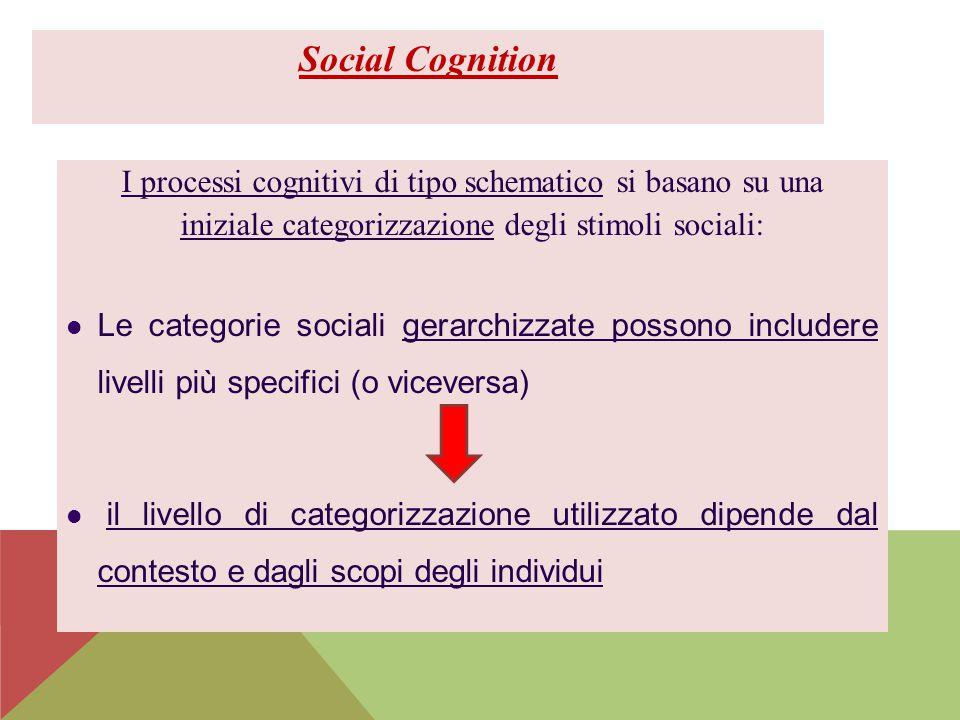 I processi cognitivi di tipo schematico si basano su una iniziale categorizzazione degli stimoli sociali: Le categorie sociali gerarchizzate possono i