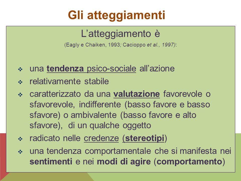 Gli atteggiamenti L'atteggiamento è (Eagly e Chaiken, 1993; Cacioppo et al., 1997):  una tendenza psico-sociale all'azione  relativamente stabile 