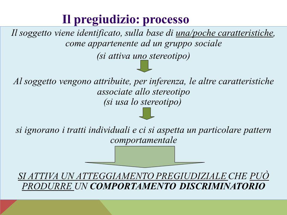 Il pregiudizio: processo Il soggetto viene identificato, sulla base di una/poche caratteristiche, come appartenente ad un gruppo sociale (si attiva un