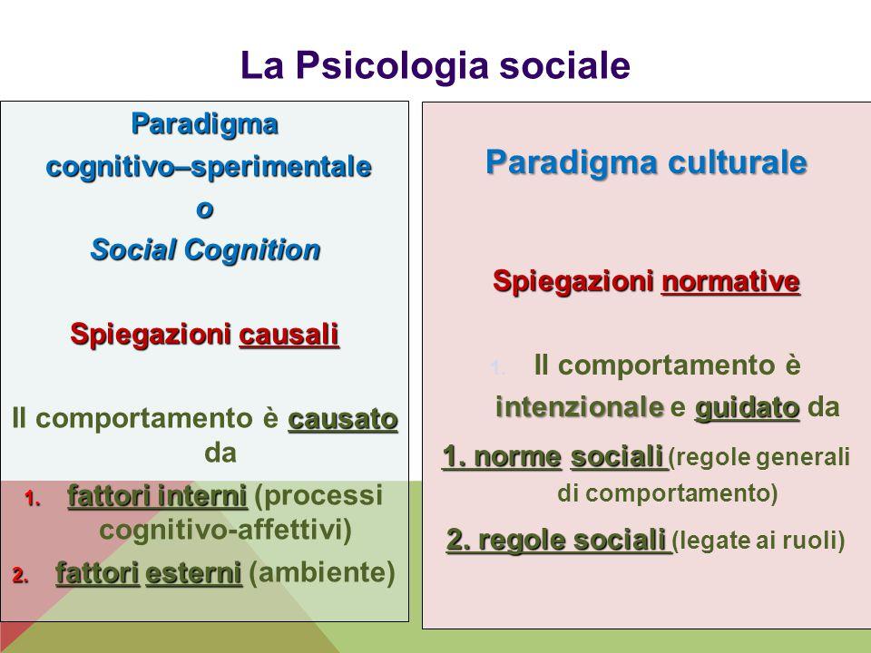La Psicologia sociale Paradigma cognitivo–sperimentale cognitivo–sperimentaleo Social Cognition Spiegazioni causali causato Il comportamento è causato