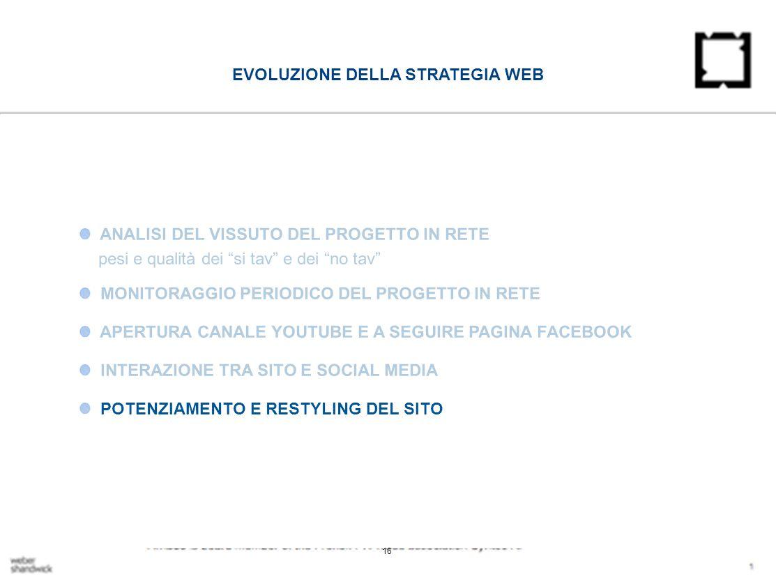 EVOLUZIONE DELLA STRATEGIA WEB 16 ANALISI DEL VISSUTO DEL PROGETTO IN RETE pesi e qualità dei si tav e dei no tav MONITORAGGIO PERIODICO DEL PROGETTO IN RETE APERTURA CANALE YOUTUBE E A SEGUIRE PAGINA FACEBOOK INTERAZIONE TRA SITO E SOCIAL MEDIA POTENZIAMENTO E RESTYLING DEL SITO