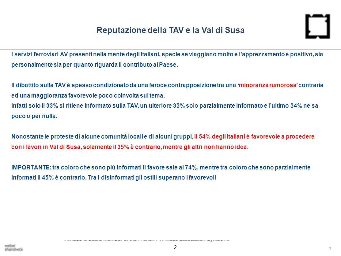 2 Reputazione della TAV e la Val di Susa I servizi ferroviari AV presenti nella mente degli Italiani, specie se viaggiano molto e l'apprezzamento è positivo, sia personalmente sia per quanto riguarda il contributo al Paese.