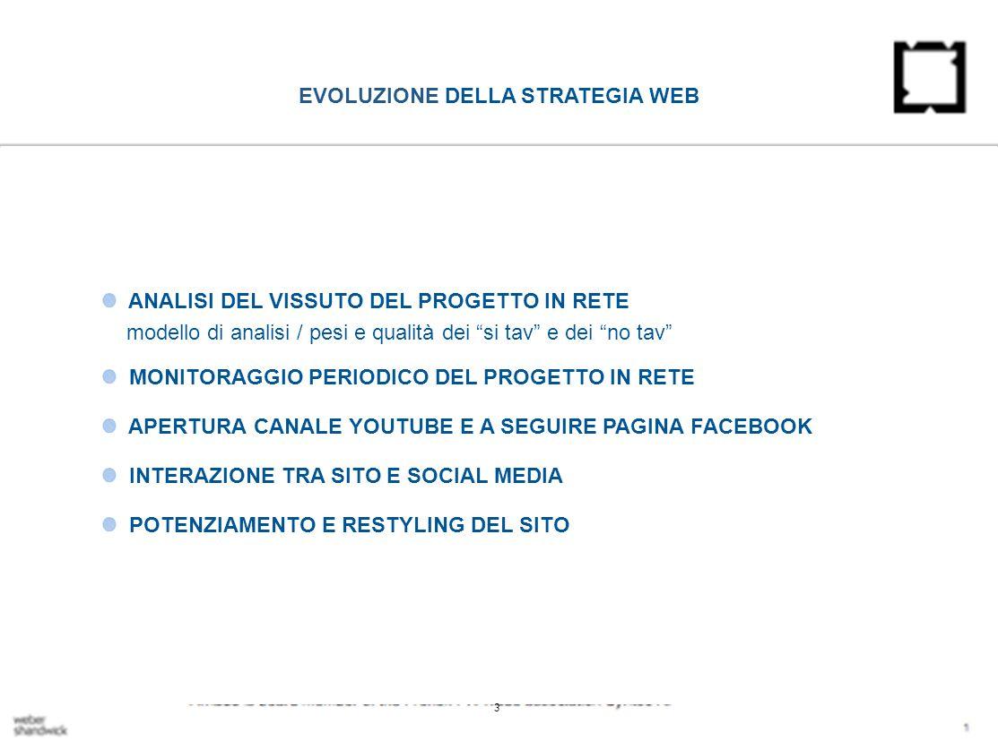 EVOLUZIONE DELLA STRATEGIA WEB 3 ANALISI DEL VISSUTO DEL PROGETTO IN RETE modello di analisi / pesi e qualità dei si tav e dei no tav MONITORAGGIO PERIODICO DEL PROGETTO IN RETE APERTURA CANALE YOUTUBE E A SEGUIRE PAGINA FACEBOOK INTERAZIONE TRA SITO E SOCIAL MEDIA POTENZIAMENTO E RESTYLING DEL SITO