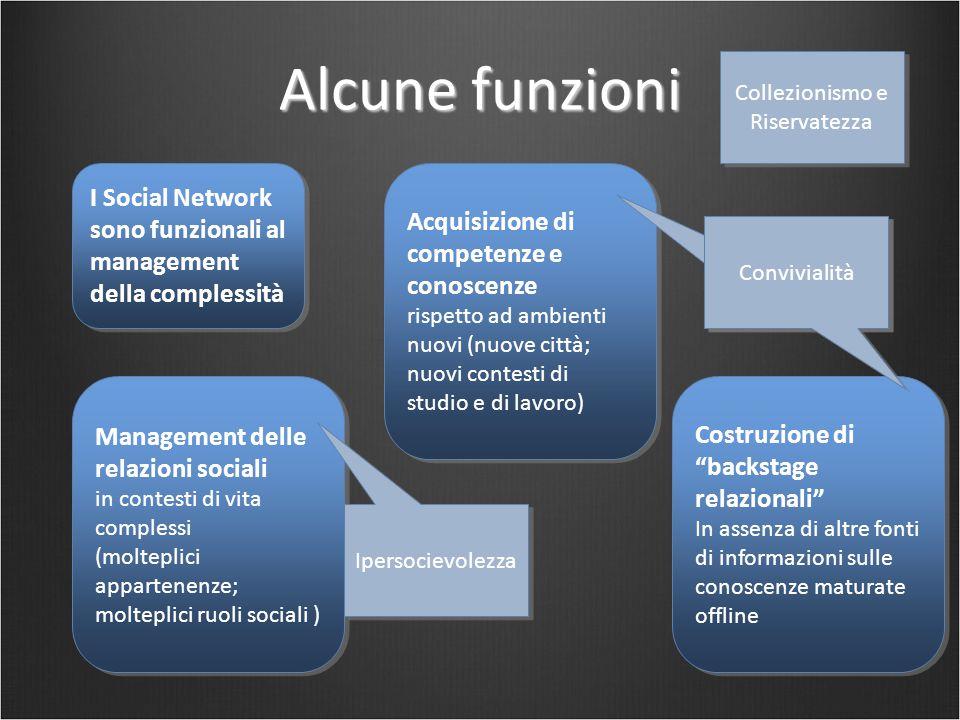 Alcune funzioni I Social Network sono funzionali al management della complessità Management delle relazioni sociali in contesti di vita complessi (mol