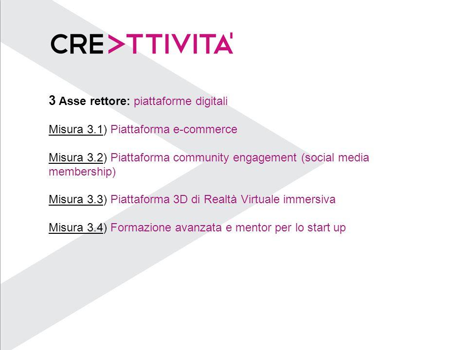 3 Asse rettore: piattaforme digitali Misura 3.1) Piattaforma e-commerce Misura 3.2) Piattaforma community engagement (social media membership) Misura 3.3) Piattaforma 3D di Realtà Virtuale immersiva Misura 3.4) Formazione avanzata e mentor per lo start up