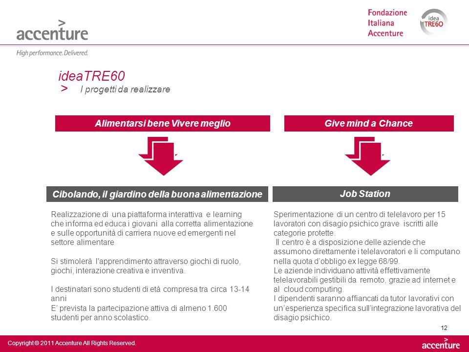 > Copyright © 2011 Accenture All Rights Reserved. 12 ideaTRE60 I progetti da realizzare Alimentarsi bene Vivere meglioGive mind a Chance Cibolando, il