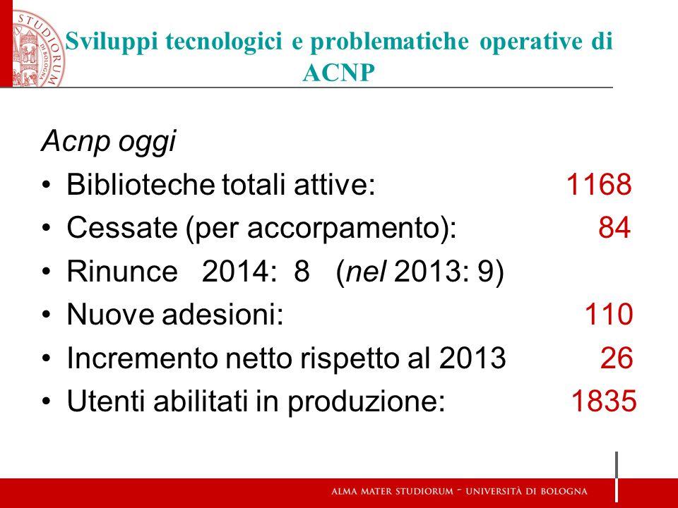 Sviluppi tecnologici e problematiche operative di ACNP Acnp oggi Biblioteche totali attive: 1168 Cessate (per accorpamento): 84 Rinunce 2014: 8 (nel 2