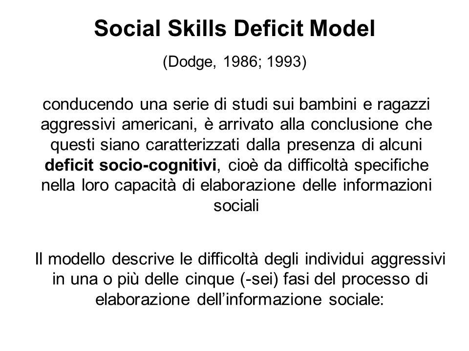 Social Skills Deficit Model (Dodge, 1986; 1993) conducendo una serie di studi sui bambini e ragazzi aggressivi americani, è arrivato alla conclusione