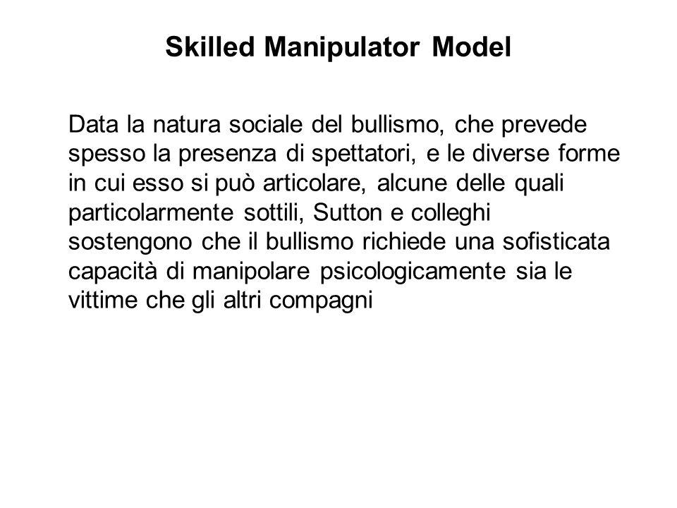Skilled Manipulator Model Data la natura sociale del bullismo, che prevede spesso la presenza di spettatori, e le diverse forme in cui esso si può art