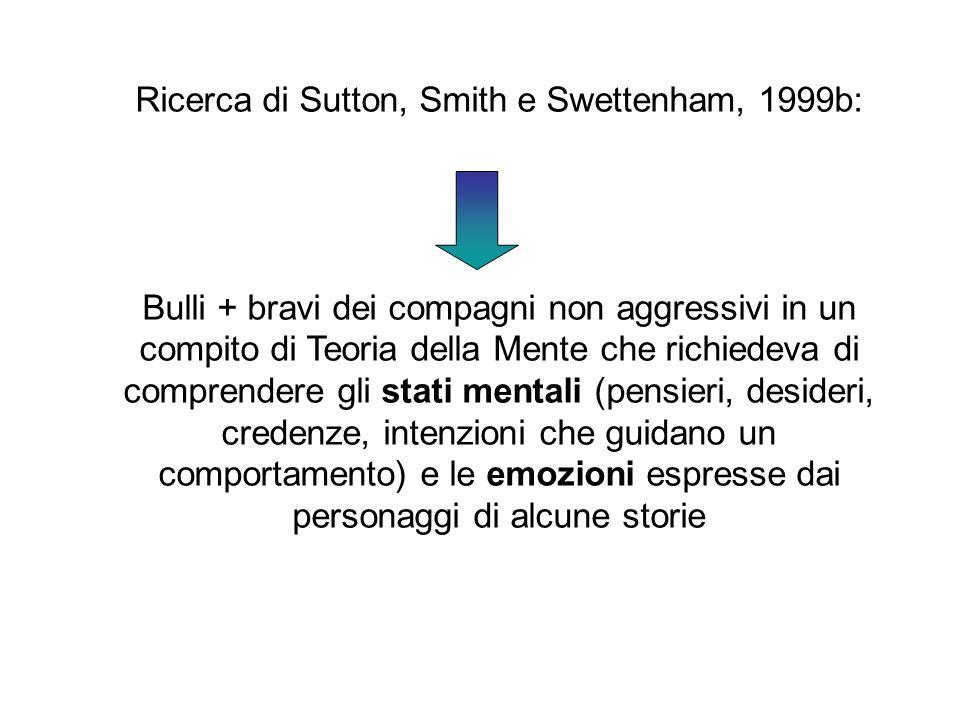 Ricerca di Sutton, Smith e Swettenham, 1999b: Bulli + bravi dei compagni non aggressivi in un compito di Teoria della Mente che richiedeva di comprend