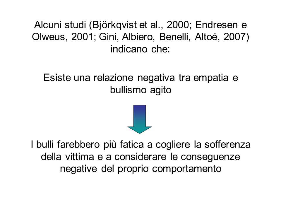 Alcuni studi (Björkqvist et al., 2000; Endresen e Olweus, 2001; Gini, Albiero, Benelli, Altoé, 2007) indicano che: Esiste una relazione negativa tra e