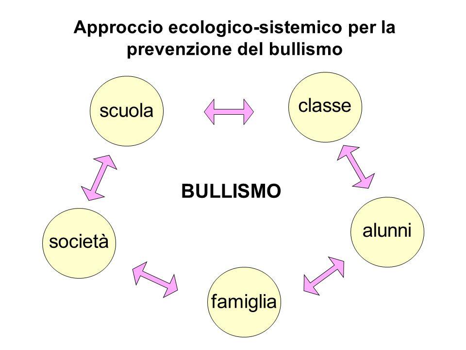 BULLISMO classe scuola Approccio ecologico-sistemico per la prevenzione del bullismo alunni famiglia società