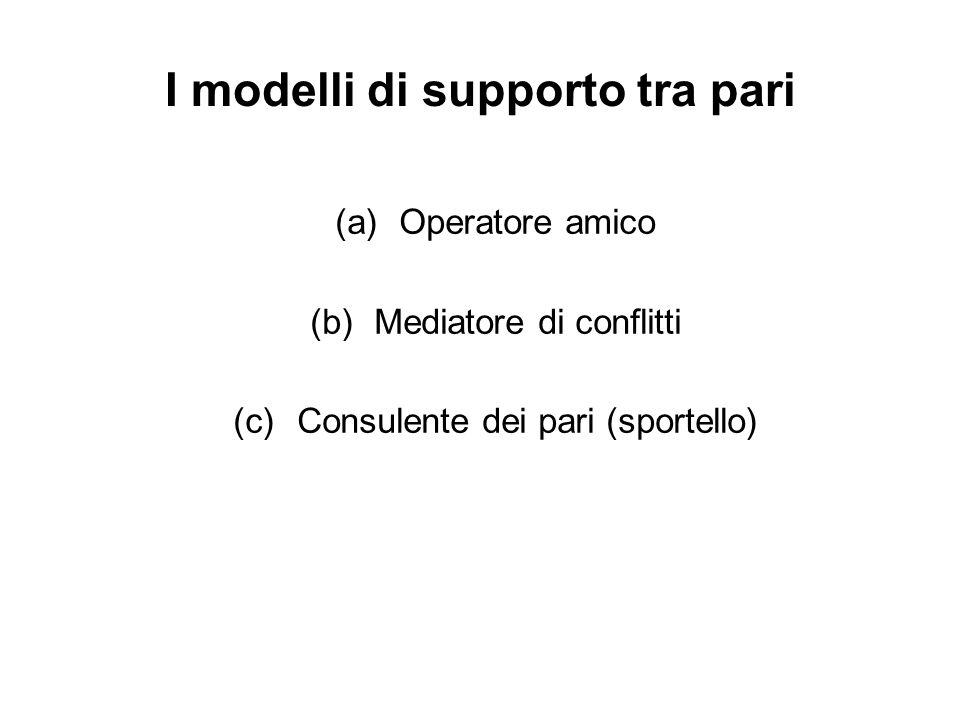 I modelli di supporto tra pari (a)Operatore amico (b)Mediatore di conflitti (c)Consulente dei pari (sportello)