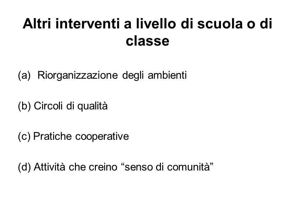 Altri interventi a livello di scuola o di classe (a)Riorganizzazione degli ambienti (b) Circoli di qualità (c) Pratiche cooperative (d) Attività che c