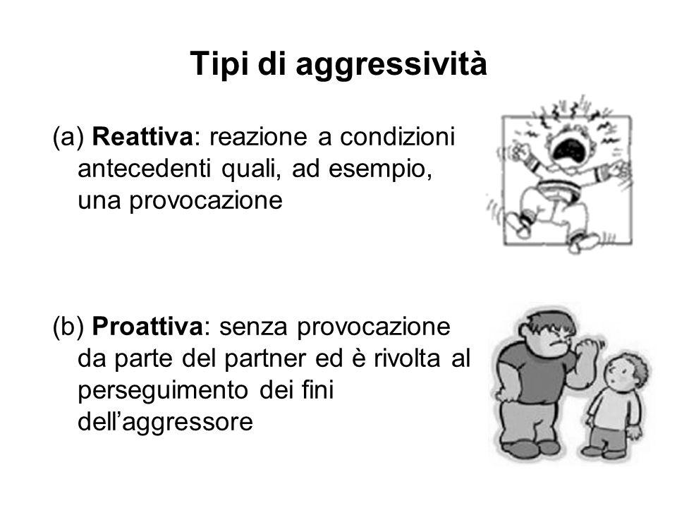 Tipi di aggressività (a) Reattiva: reazione a condizioni antecedenti quali, ad esempio, una provocazione (b) Proattiva: senza provocazione da parte de