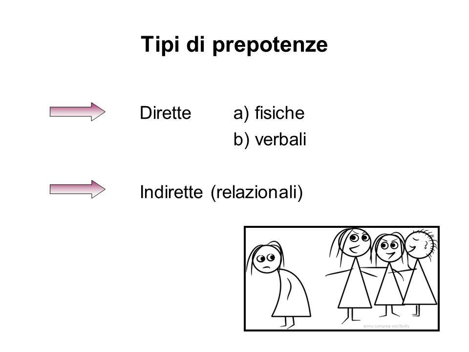 Tipi di prepotenze Direttea) fisiche b) verbali Indirette (relazionali)