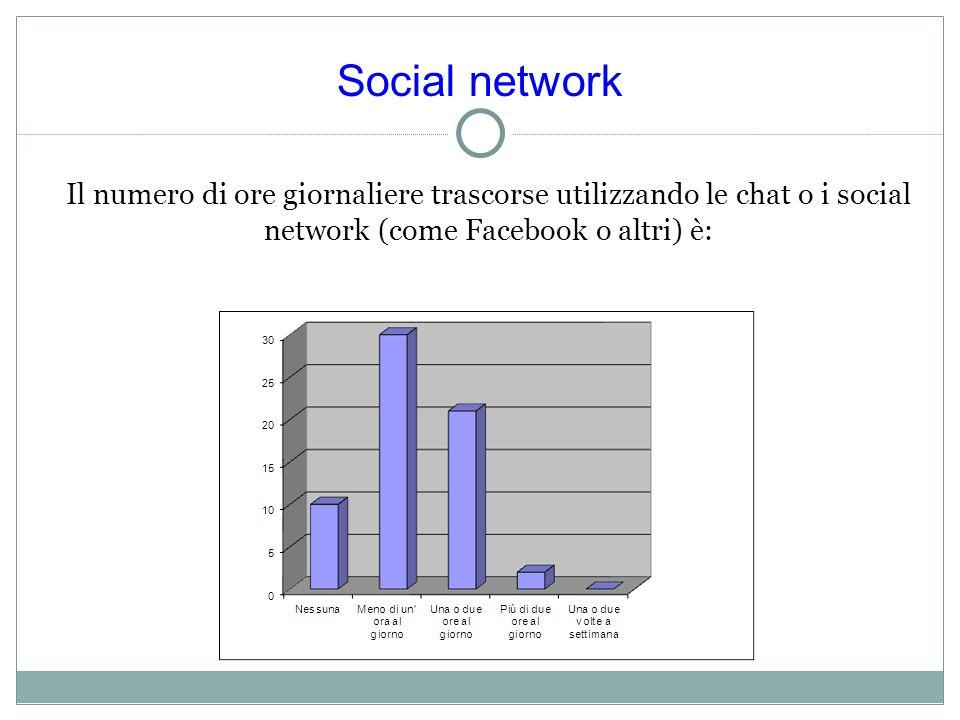 Social network Il numero di ore giornaliere trascorse utilizzando le chat o i social network (come Facebook o altri) è: