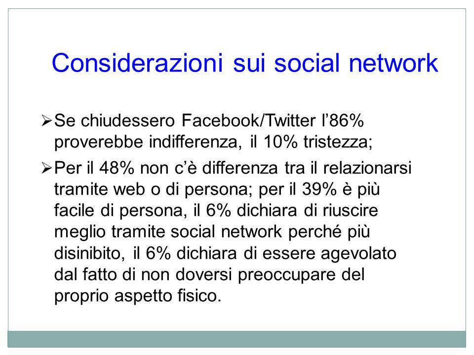 Considerazioni sui social network  Se chiudessero Facebook/Twitter l'86% proverebbe indifferenza, il 10% tristezza;  Per il 48% non c'è differenza t