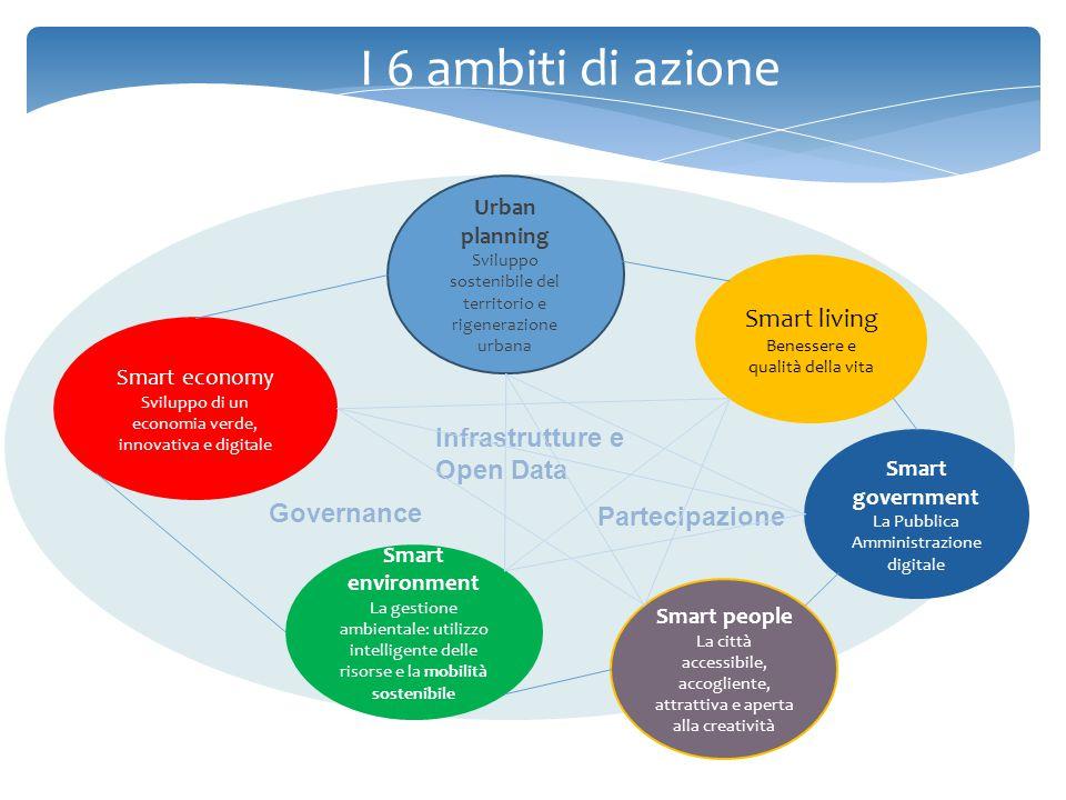 Con il Piano dell'Innovazione il Comune della Spezia si è dotato di una programmazione, monitorata ed aggiornata annualmente, dei progetti di innovazione, semplificazione procedurale e di miglioramento organizzativo e qualitativo dei servizi resi alla cittadinanza.