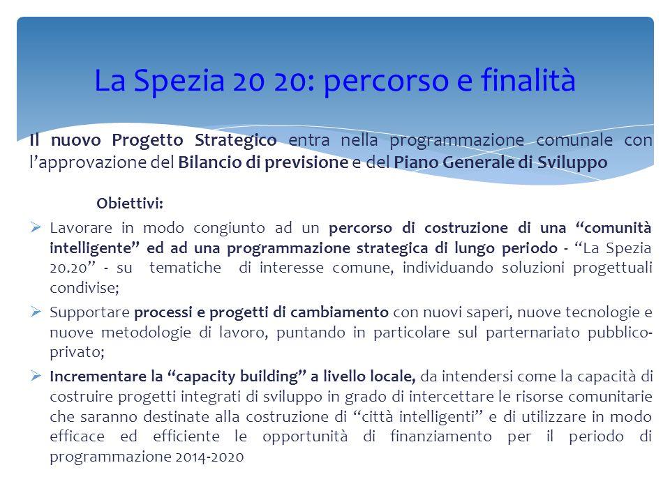  Il Co mune della Spezia ha realizzato un anello in fibra ottica, con l'obiettivo di collegare tutte la PA locali sosterranno i costi della manutenzione e della gestione con accordi stipulati con il Comune.