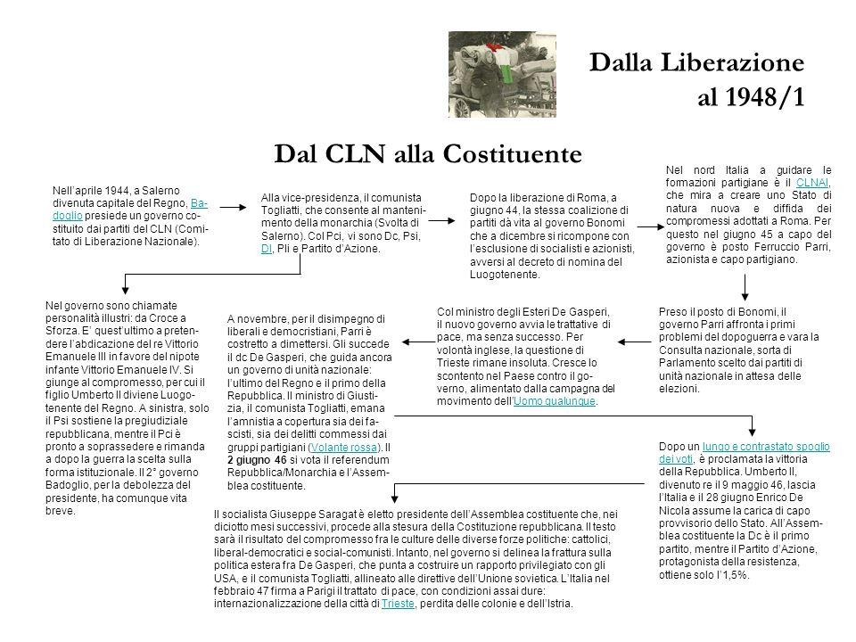 Dalla Liberazione al 1948/1 Dal CLN alla Costituente Nell'aprile 1944, a Salerno divenuta capitale del Regno, Ba- doglio presiede un governo co- stitu