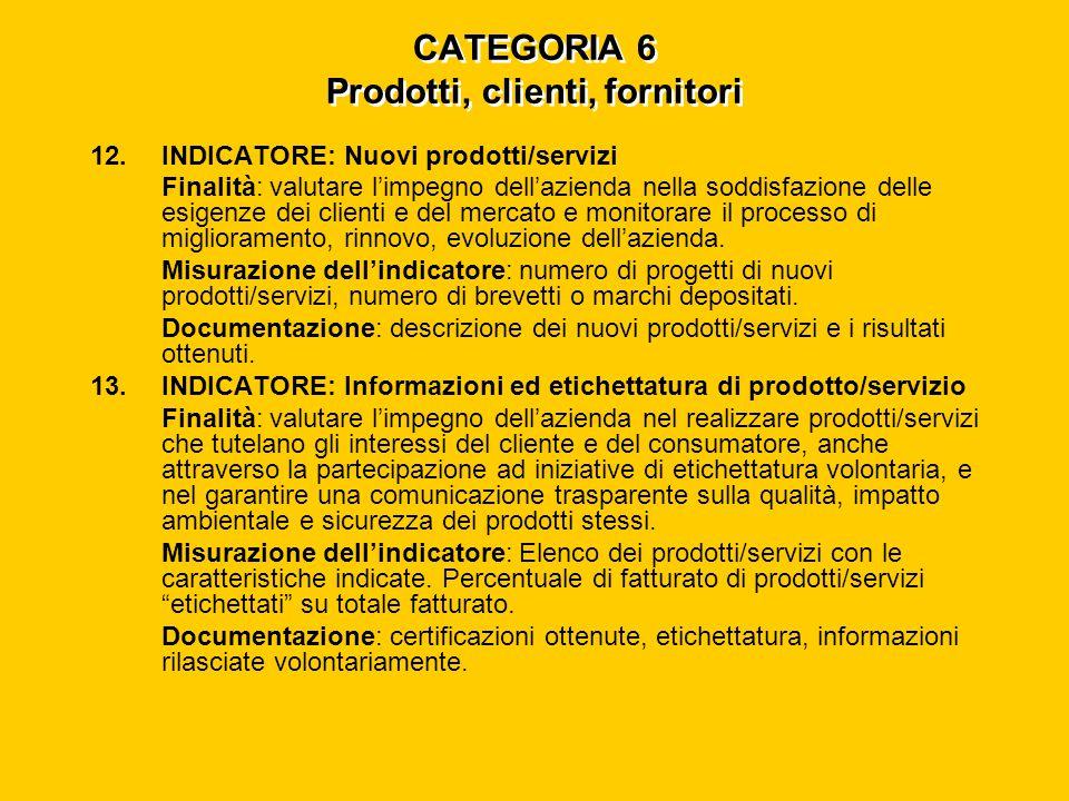 CATEGORIA 6 Prodotti, clienti, fornitori 12.INDICATORE: Nuovi prodotti/servizi Finalità: valutare l'impegno dell'azienda nella soddisfazione delle esigenze dei clienti e del mercato e monitorare il processo di miglioramento, rinnovo, evoluzione dell'azienda.