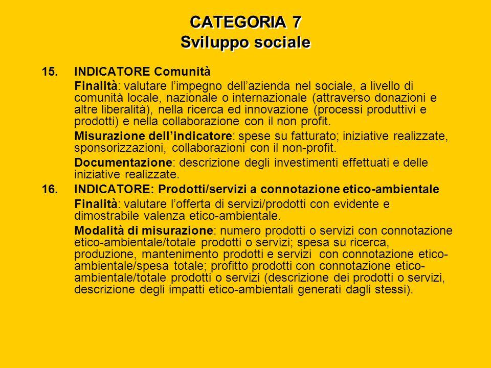 CATEGORIA 7 Sviluppo sociale 15.INDICATORE Comunità Finalità: valutare l'impegno dell'azienda nel sociale, a livello di comunità locale, nazionale o internazionale (attraverso donazioni e altre liberalità), nella ricerca ed innovazione (processi produttivi e prodotti) e nella collaborazione con il non profit.