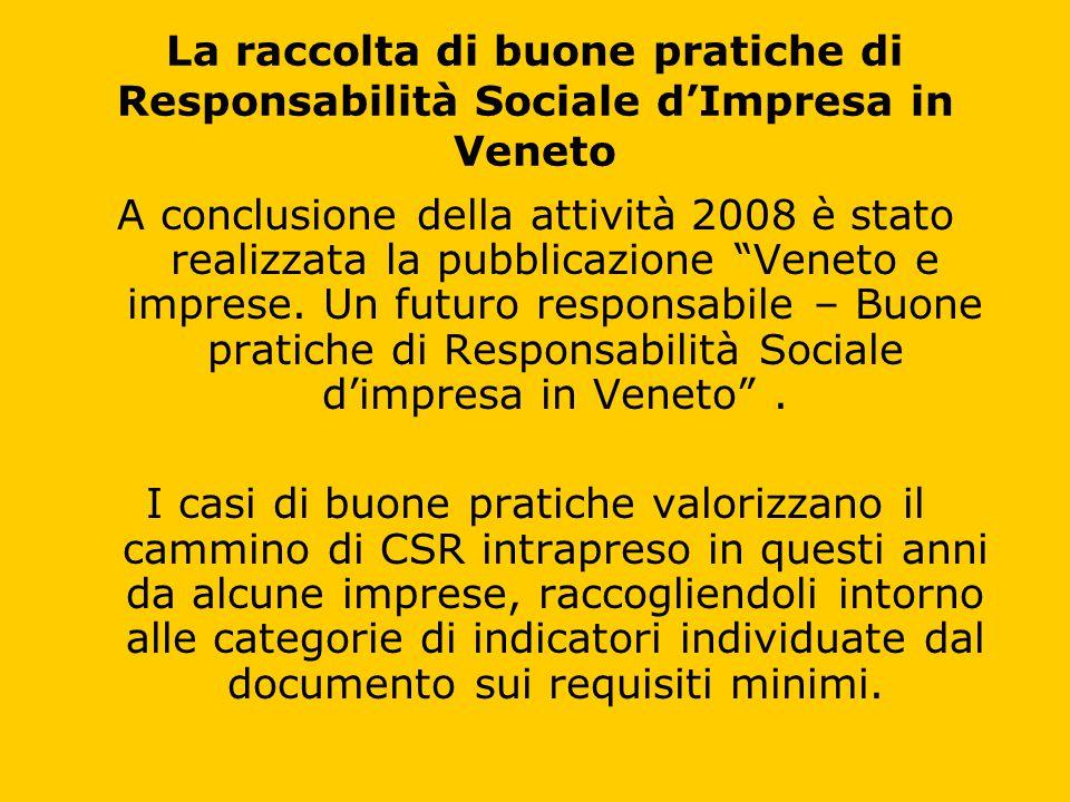 La raccolta di buone pratiche di Responsabilità Sociale d'Impresa in Veneto A conclusione della attività 2008 è stato realizzata la pubblicazione Veneto e imprese.