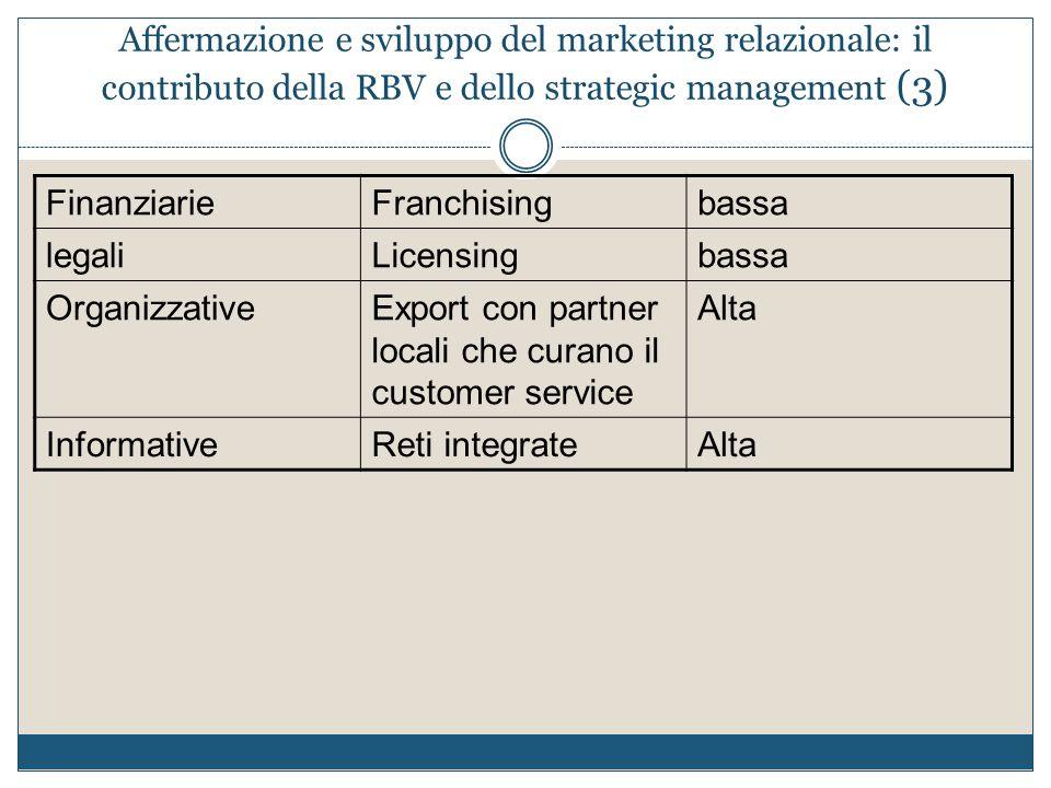 Affermazione e sviluppo del marketing relazionale: il contributo della RBV e dello strategic management (3) FinanziarieFranchisingbassa legaliLicensin