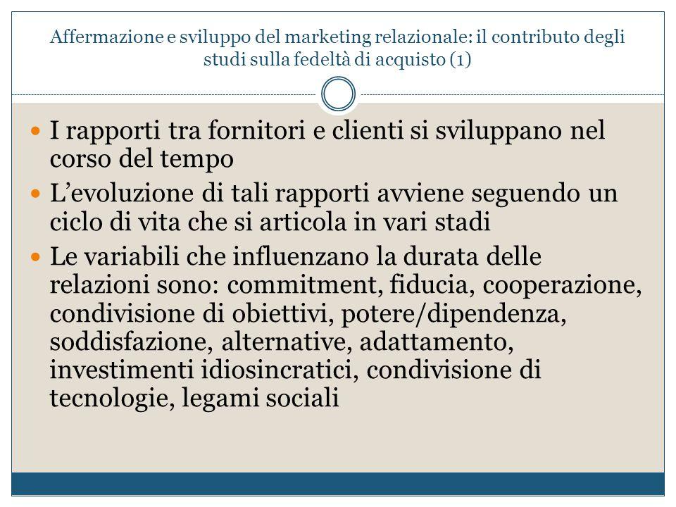 Affermazione e sviluppo del marketing relazionale: il contributo degli studi sulla fedeltà di acquisto (1) I rapporti tra fornitori e clienti si svilu