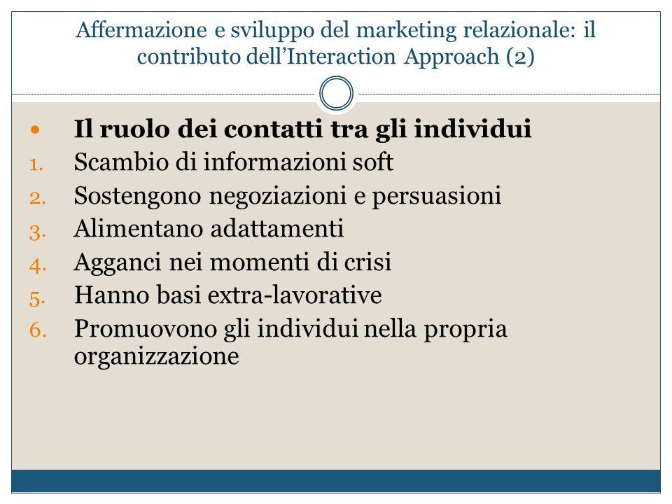 Affermazione e sviluppo del marketing relazionale: il contributo dell'Interaction Approach (2) Il ruolo dei contatti tra gli individui 1. Scambio di i
