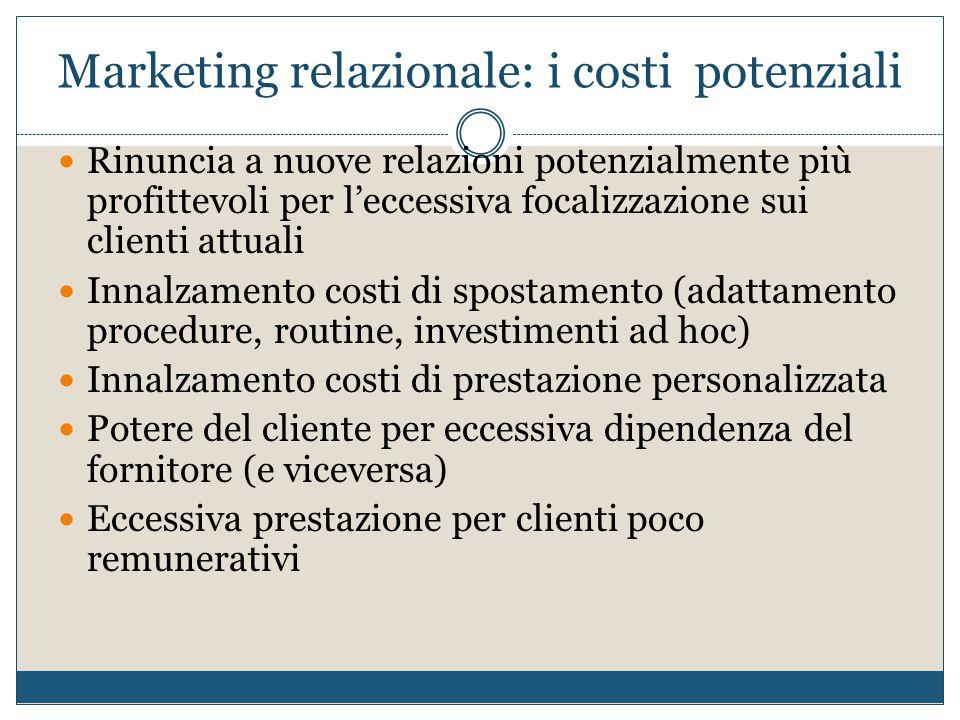 Marketing relazionale: i costi potenziali Rinuncia a nuove relazioni potenzialmente più profittevoli per l'eccessiva focalizzazione sui clienti attual