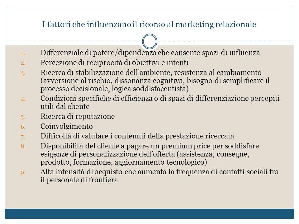 I fattori che influenzano il ricorso al marketing relazionale 1. Differenziale di potere/dipendenza che consente spazi di influenza 2. Percezione di r