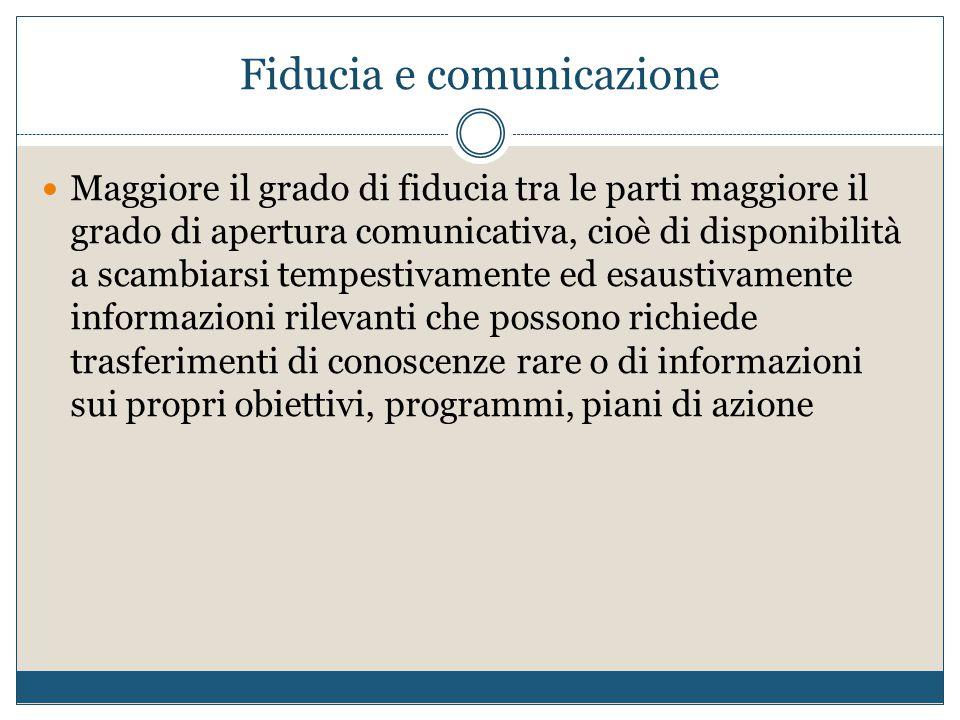 Fiducia e comunicazione Maggiore il grado di fiducia tra le parti maggiore il grado di apertura comunicativa, cioè di disponibilità a scambiarsi tempe