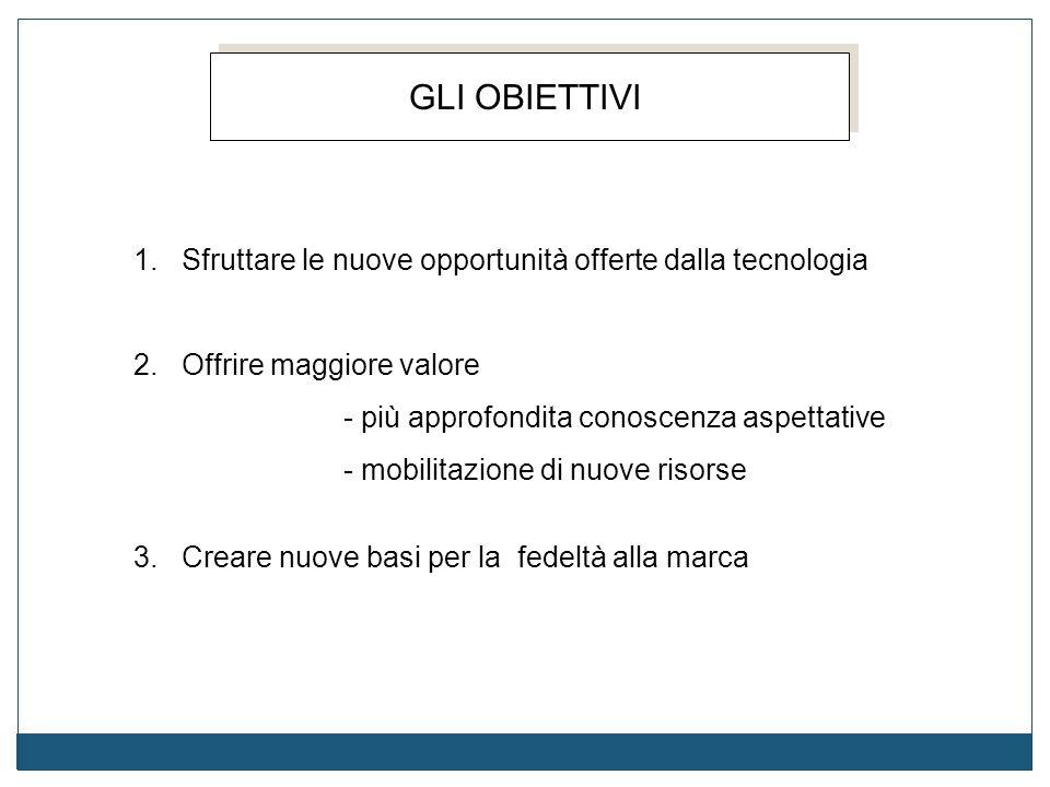 GLI OBIETTIVI 1. Sfruttare le nuove opportunità offerte dalla tecnologia 2. Offrire maggiore valore - più approfondita conoscenza aspettative - mobili