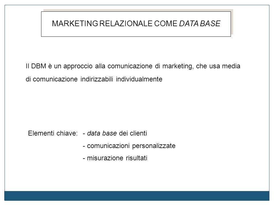MARKETING RELAZIONALE COME DATA BASE Il DBM è un approccio alla comunicazione di marketing, che usa media di comunicazione indirizzabili individualmen