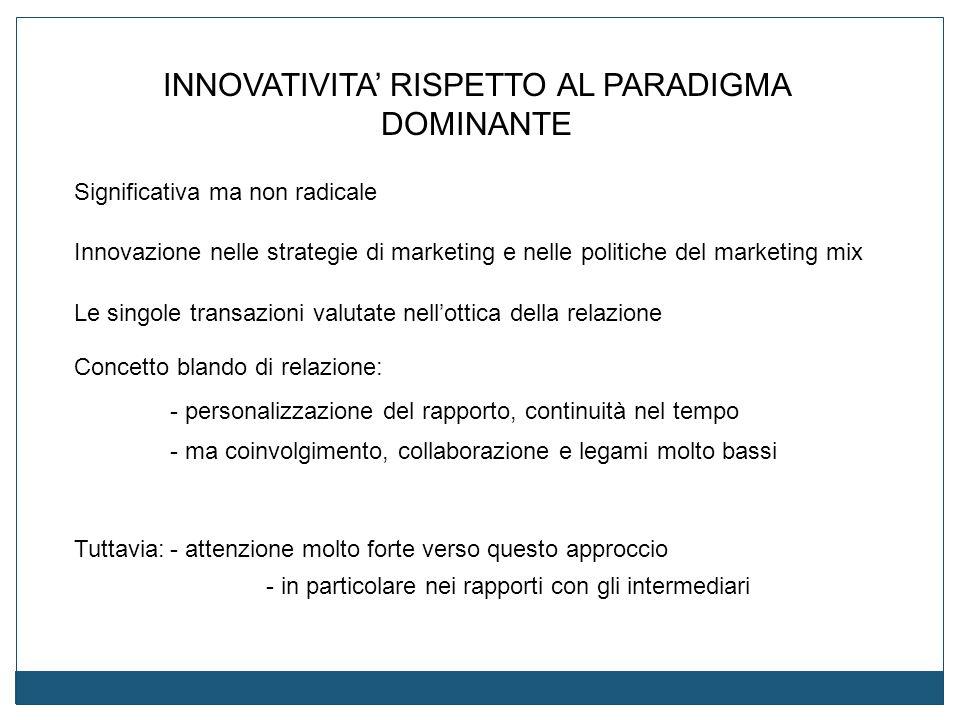 INNOVATIVITA' RISPETTO AL PARADIGMA DOMINANTE Significativa ma non radicale Innovazione nelle strategie di marketing e nelle politiche del marketing m