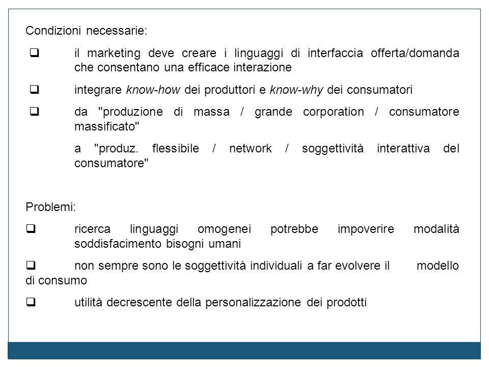 Condizioni necessarie:  il marketing deve creare i linguaggi di interfaccia offerta/domanda che consentano una efficace interazione  integrare know-