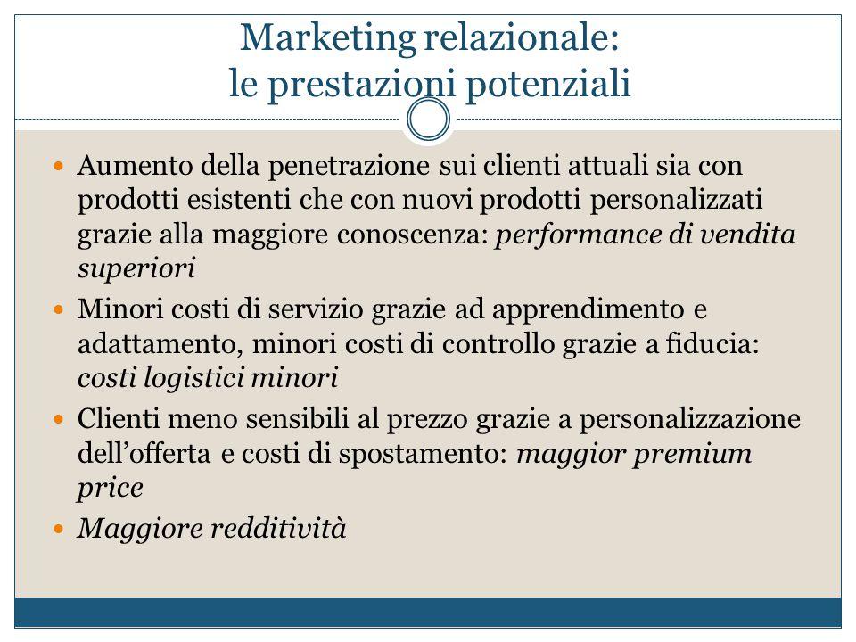 Affermazione e sviluppo del marketing relazionale: il contributo del Service Marketing (2) Il marketing interno 1.