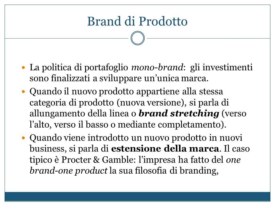 Brand di Prodotto La politica di portafoglio mono-brand: gli investimenti sono finalizzati a sviluppare un'unica marca. Quando il nuovo prodotto appar