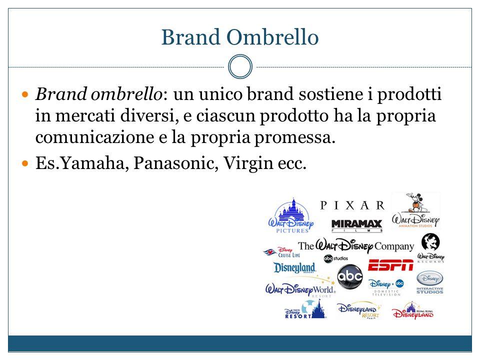 Brand Ombrello Brand ombrello: un unico brand sostiene i prodotti in mercati diversi, e ciascun prodotto ha la propria comunicazione e la propria prom