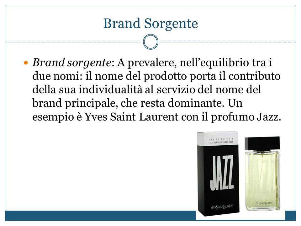 Brand Sorgente Brand sorgente: A prevalere, nell'equilibrio tra i due nomi: il nome del prodotto porta il contributo della sua individualità al serviz