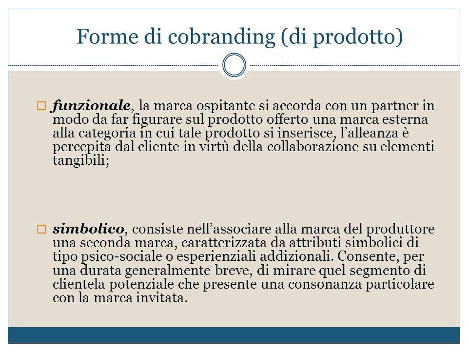 Forme di cobranding (di prodotto)  funzionale, la marca ospitante si accorda con un partner in modo da far figurare sul prodotto offerto una marca es