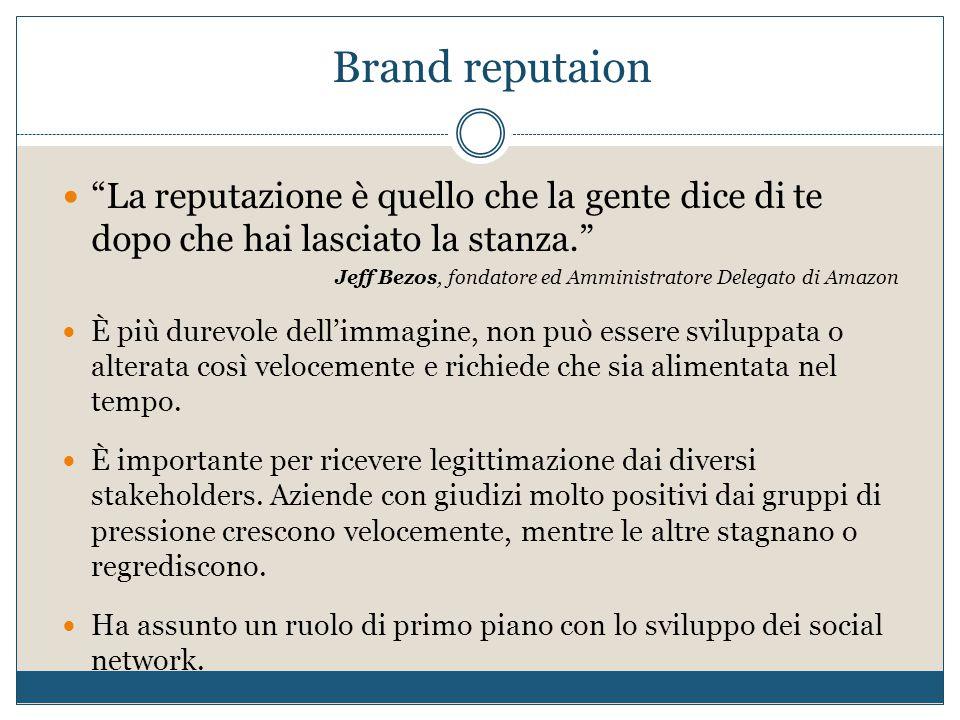 """Brand reputaion """"La reputazione è quello che la gente dice di te dopo che hai lasciato la stanza."""" Jeff Bezos, fondatore ed Amministratore Delegato di"""