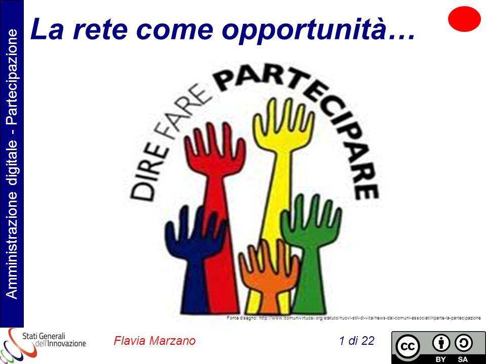 Amministrazione digitale - Partecipazione Flavia Marzano 1 di 22 Fonte disegno: http://www.comunivirtuosi.org/statuto/nuovi-stili-di-vita/news-dai-comuni-associati/riparte-la-partecipazione La rete come opportunità…